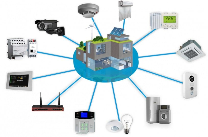 KNX/EIB SECURITY CONTROL APPLICATION - AEL-KNX3