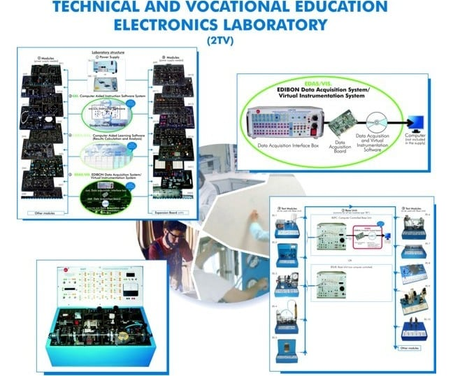 TECHNICAL AND VOCATIONAL EDUCATION ELECTRONICS LABORATORY - 2TV