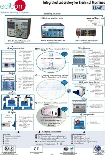 INTEGRATED LABORATORY FOR ELECTRICAL MACHINES: - LIMEL