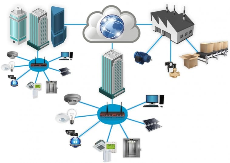 BUILDING AUTOMATION AND CONTROL NETWORKS BACNET APPLICATION - AEL-BCS