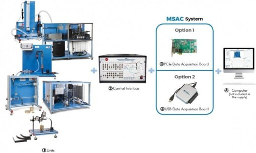 MODULAR SYSTEM FOR ACQUISITION AND CONTROL - MSAC