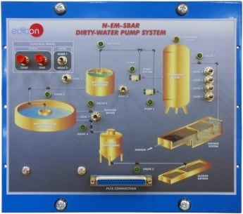 DIRTY-WATER PUMP SYSTEM  - N-EM-SBAR