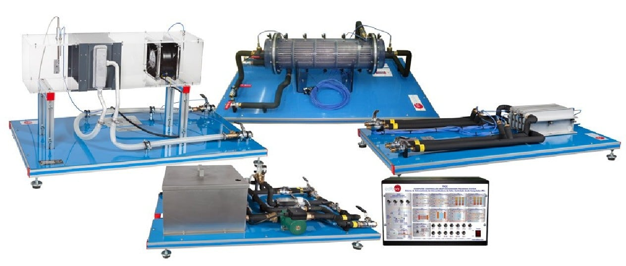 COMPUTER CONTROLLED HEAT EXCHANGERS TRAINING SYSTEM - TICC