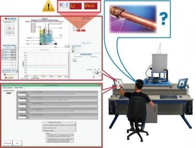 FAULT SIMULATION SYSTEM - FSS
