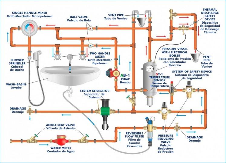 DRINKING WATER INSTALLATION UNIT - TIAP