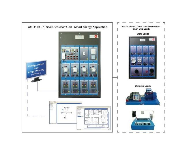 FINAL USER SMART GRID - SMART ENERGY APPLICATION - AEL-FUSG-E