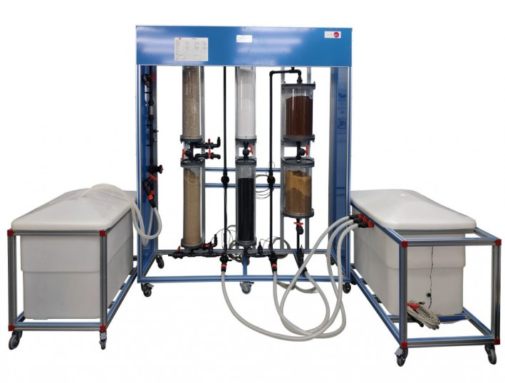 COMPUTER CONTROLLED WATER TREATMENT PLANT 1 - PPTAC/1