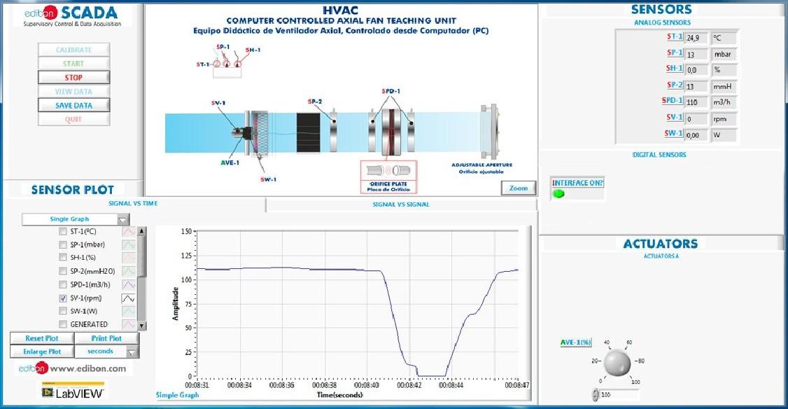 COMPUTER CONTROLLED AXIAL FAN TEACHING UNIT - HVAC