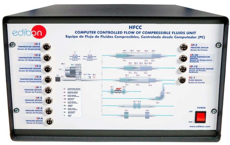 COMPUTER CONTROLLED FLOW OF COMPRESSIBLE FLUIDS UNIT - HFCC