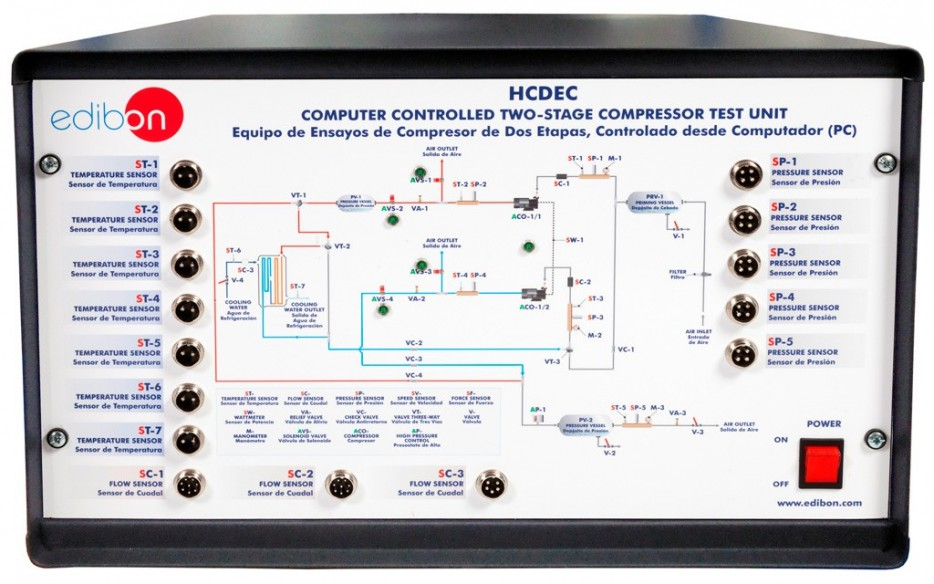 COMPUTER CONTROLLED TWO-STAGE COMPRESSOR TEST UNIT - HCDEC