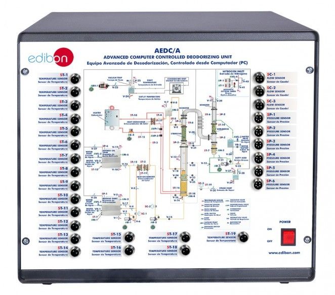 ADVANCED COMPUTER CONTROLLED DEODORIZING UNIT - AEDC/A