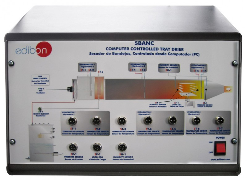 COMPUTER CONTROLLED TRAY DRIER - SBANC