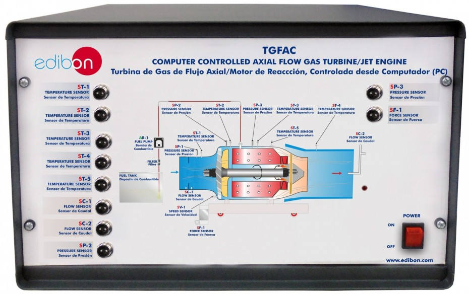 COMPUTER CONTROLLED AXIAL FLOW GAS TURBINE/ JET ENGINE - TGFAC